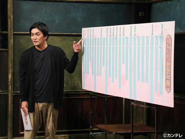 桃色つるべ〜お次の方どうぞ〜/第191回 妄想が止まらない!